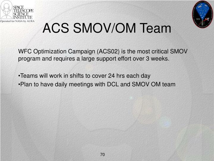 ACS SMOV/OM Team