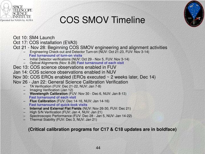 COS SMOV Timeline