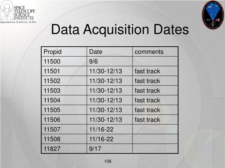 Data Acquisition Dates