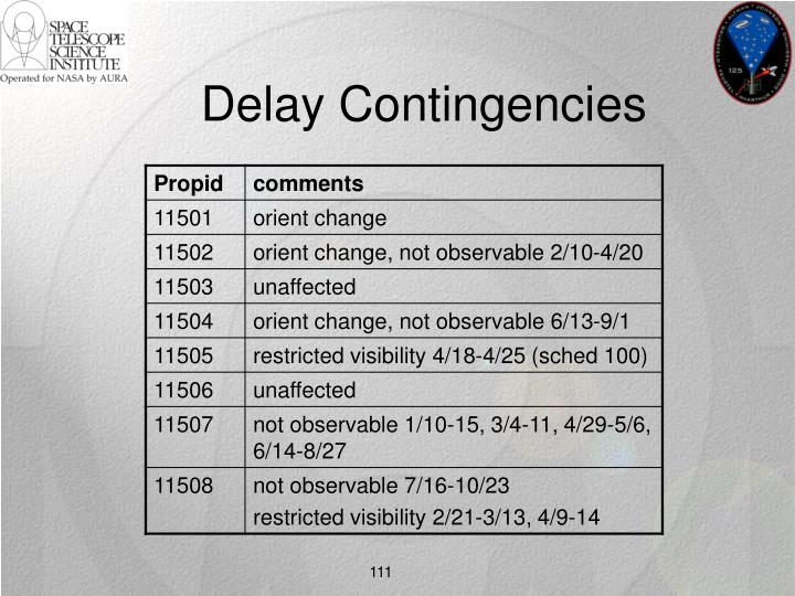 Delay Contingencies
