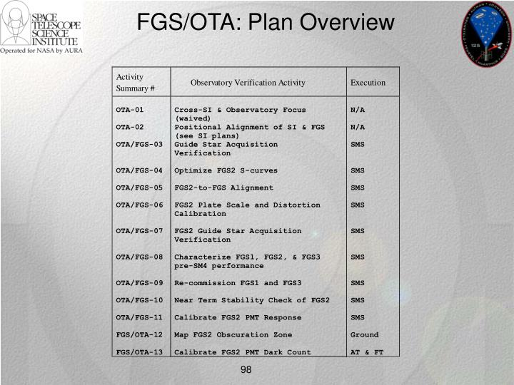 FGS/OTA: Plan Overview