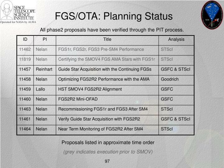FGS/OTA: Planning Status