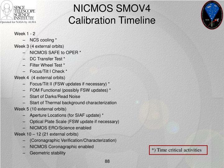 NICMOS SMOV4