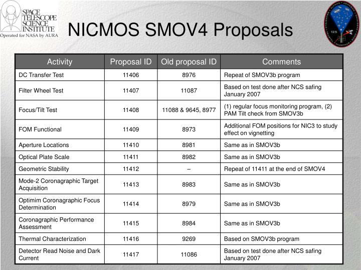 NICMOS SMOV4 Proposals