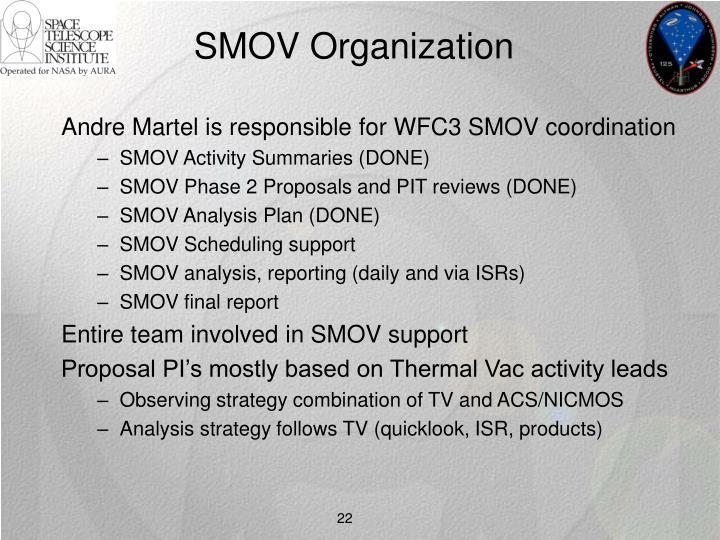 SMOV Organization