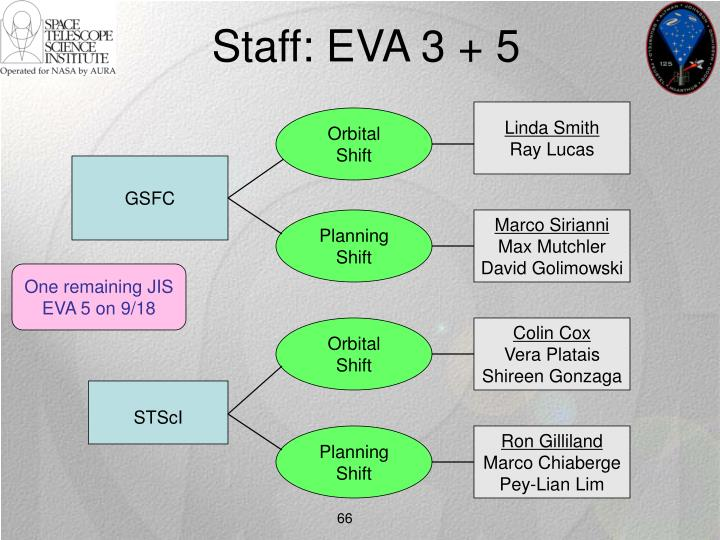 Staff: EVA 3 + 5