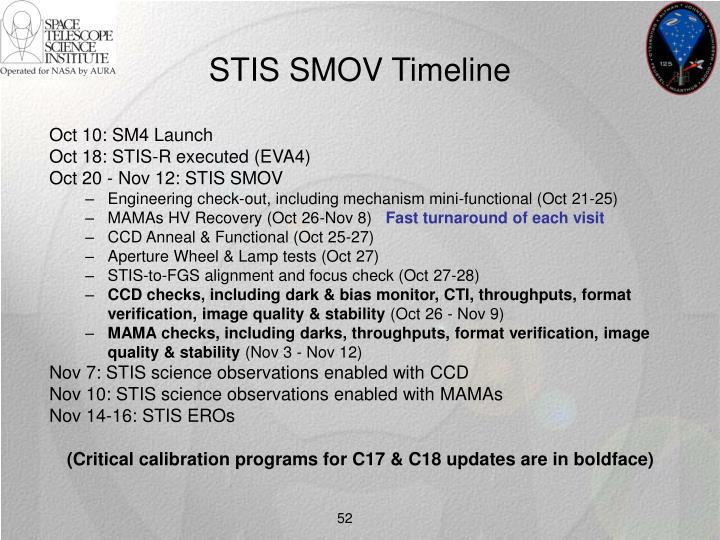 STIS SMOV Timeline