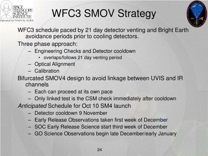 WFC3 SMOV Strategy