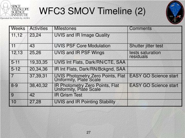 WFC3 SMOV Timeline (2)