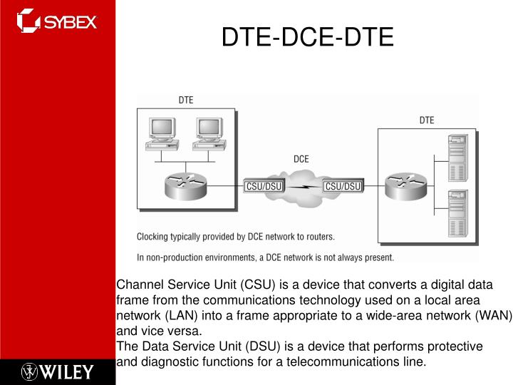 DTE-DCE-DTE