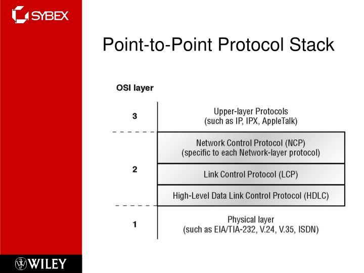 Point-to-Point Protocol Stack