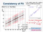 consistency of fit