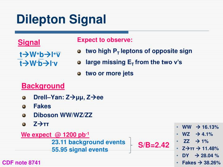 Dilepton Signal