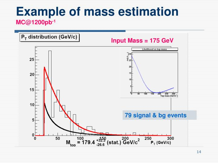 Example of mass estimation