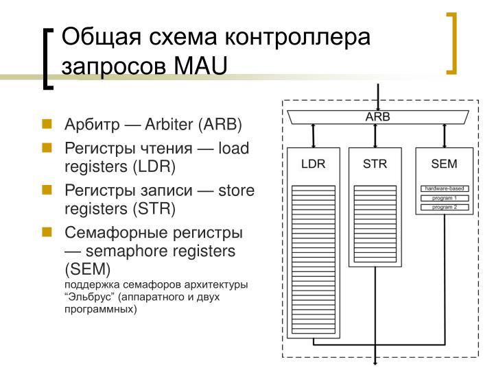 Общая схема контроллера