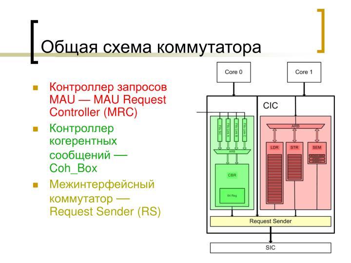 Общая схема коммутатора