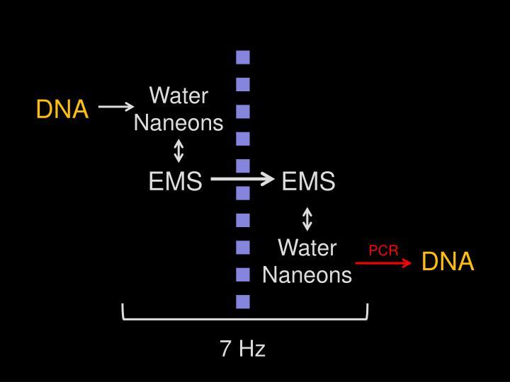 Water Naneons