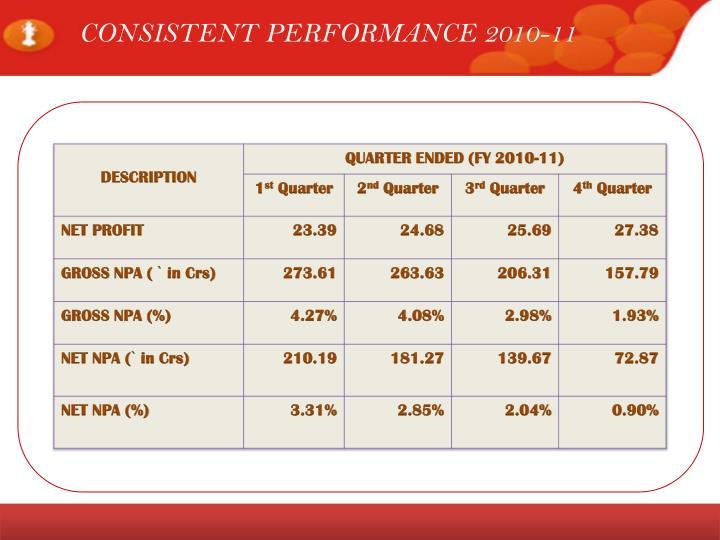 CONSISTENT PERFORMANCE 2010-11