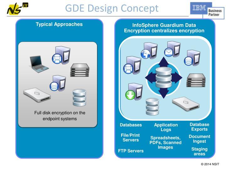 GDE Design Concept
