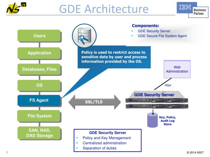 GDE Architecture