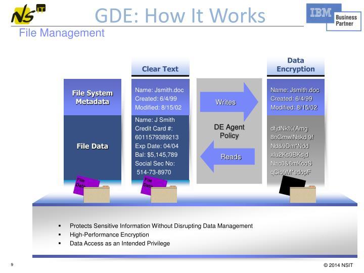 GDE: How It Works