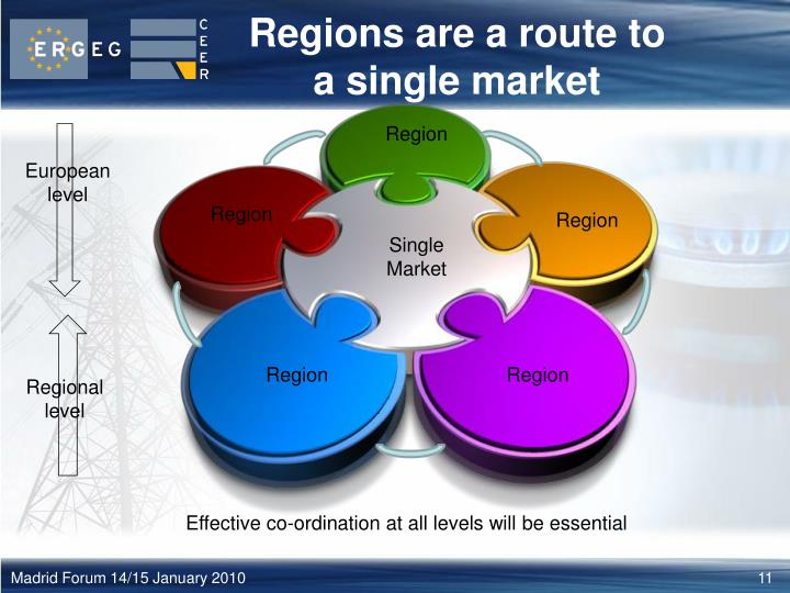 Regions are a route to a single market