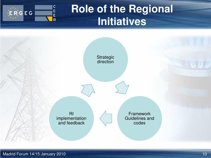 Role of the Regional Initiatives