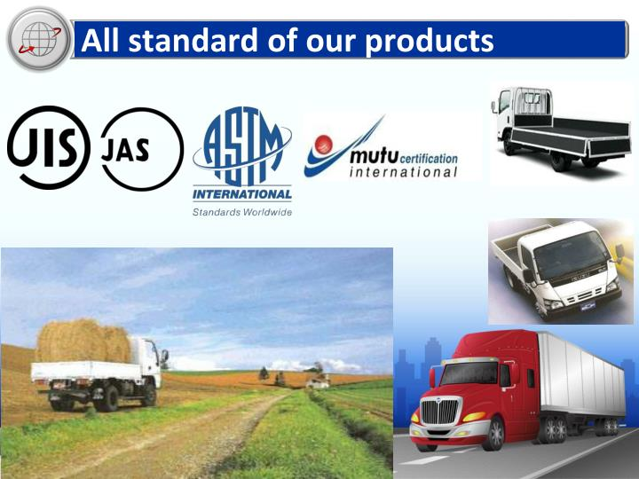 All standard of our products