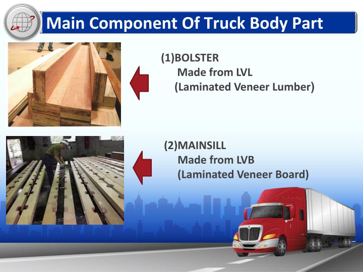 Main Component Of Truck Body Part