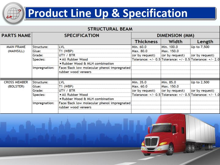 Product Line Up & Specification