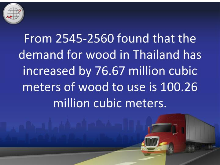 From 2545-2560 found that the demand for wood in Thailand has increased by 76.67 million cubic meters of wood to use is 100.26 million cubic meters.