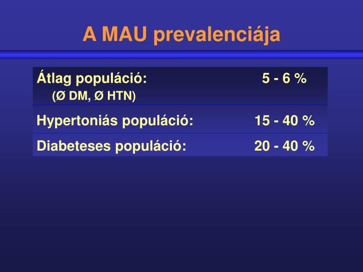 A MAU prevalenciája