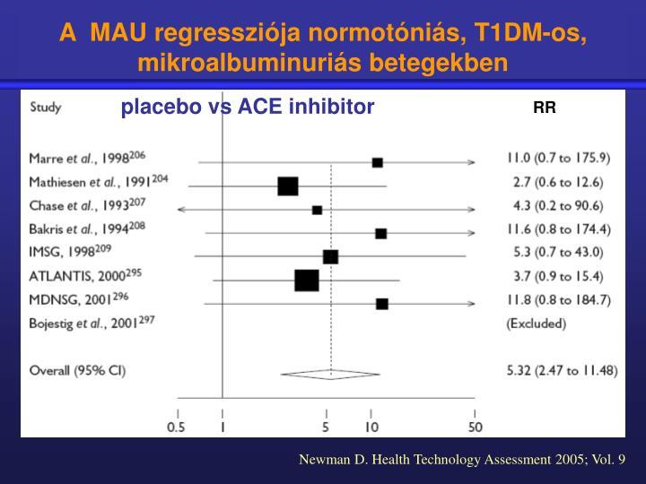 A  MAU regressziója normotóniás, T1DM-os, mikroalbuminuriás betegekben