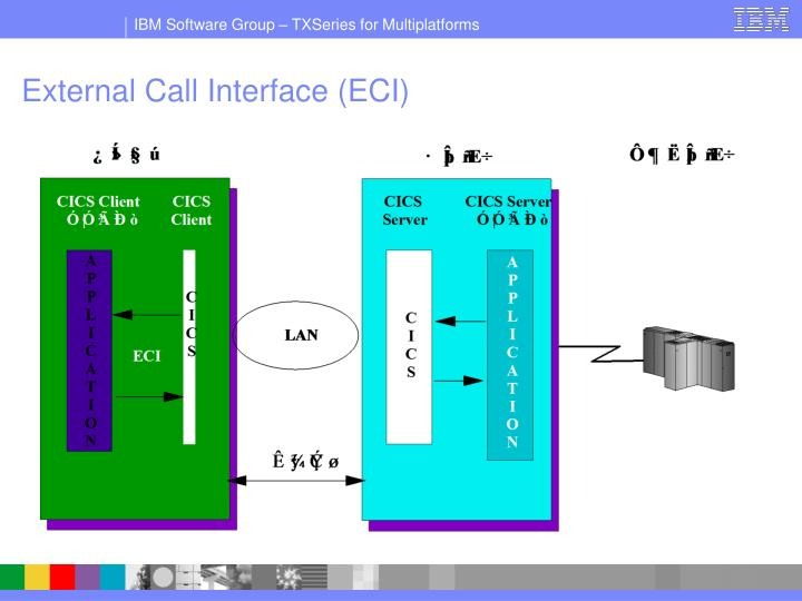 External Call Interface (ECI)
