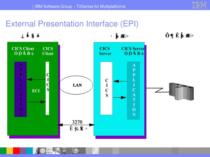 External Presentation Interface (EPI)