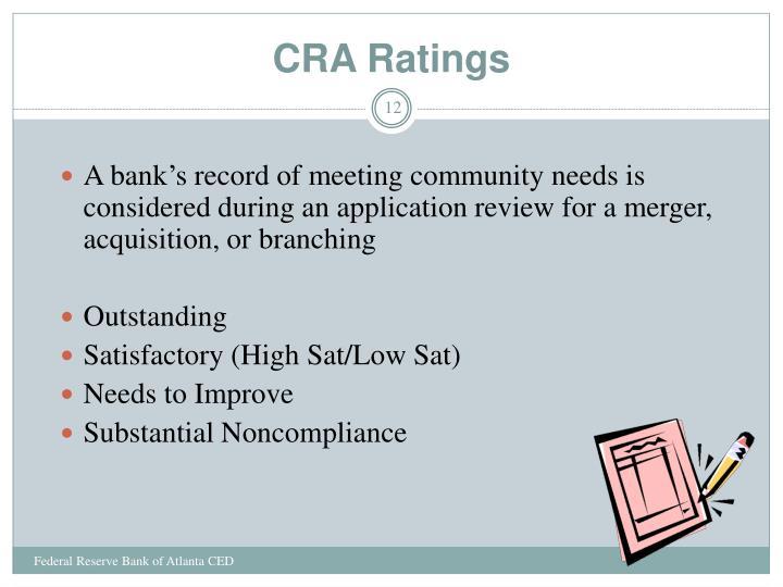 CRA Ratings
