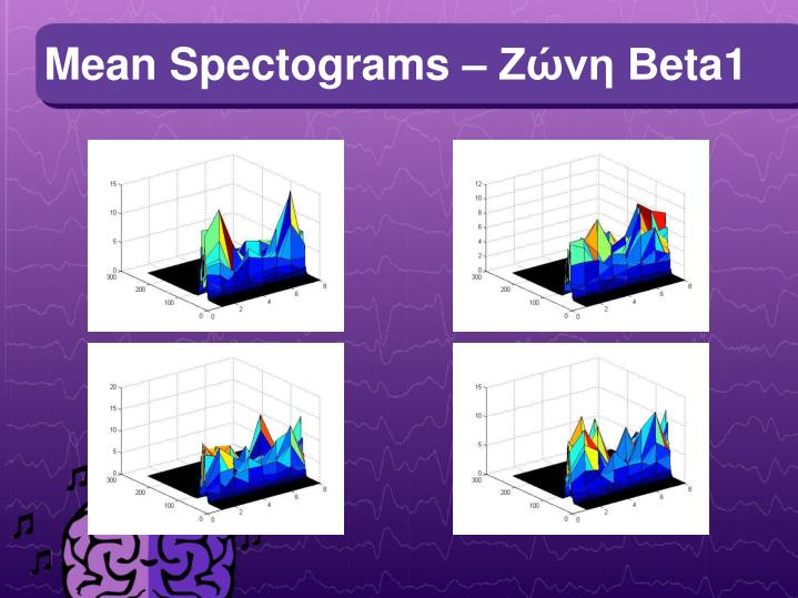 Mean Spectograms