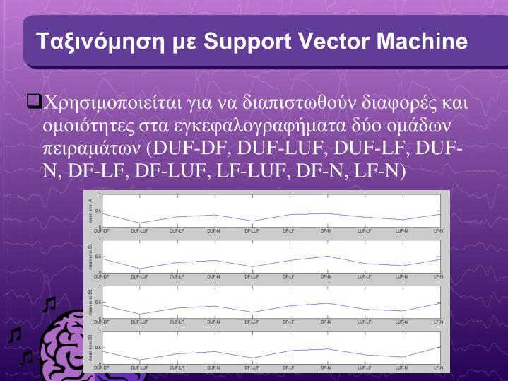 Ταξινόμηση με Support Vector Machine