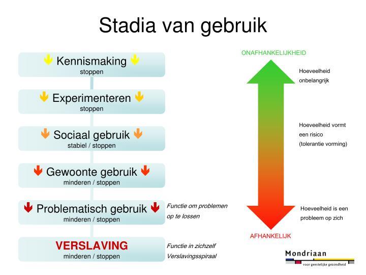 Stadia van gebruik
