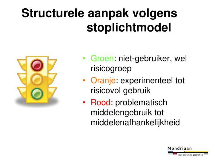 Structurele aanpak volgens stoplichtmodel