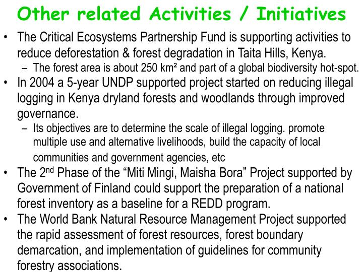Other related Activities / Initiatives
