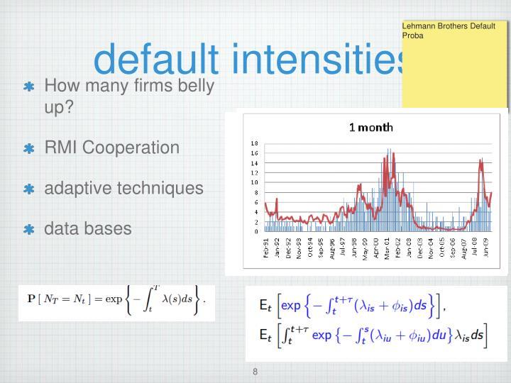 default intensities