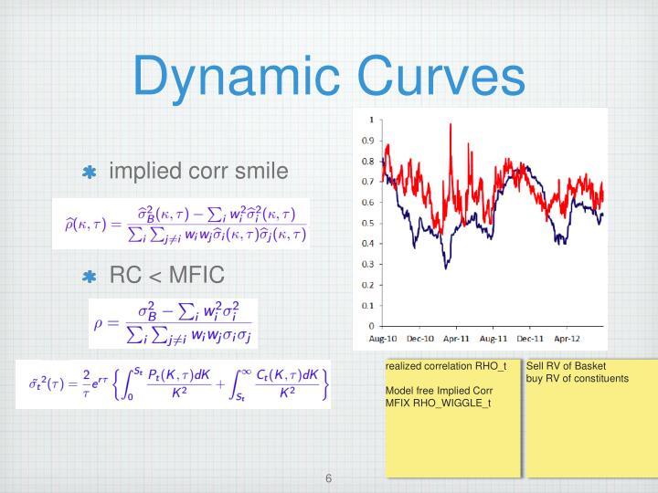 Dynamic Curves
