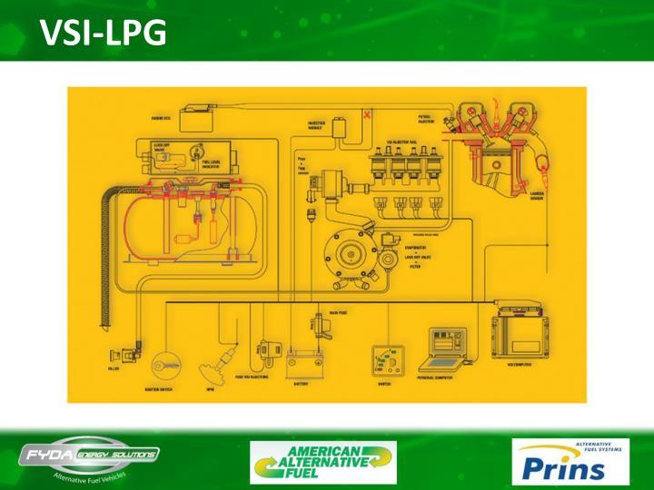 VSI-LPG