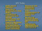 kfi today