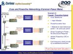 coax and powerline networking common power meter