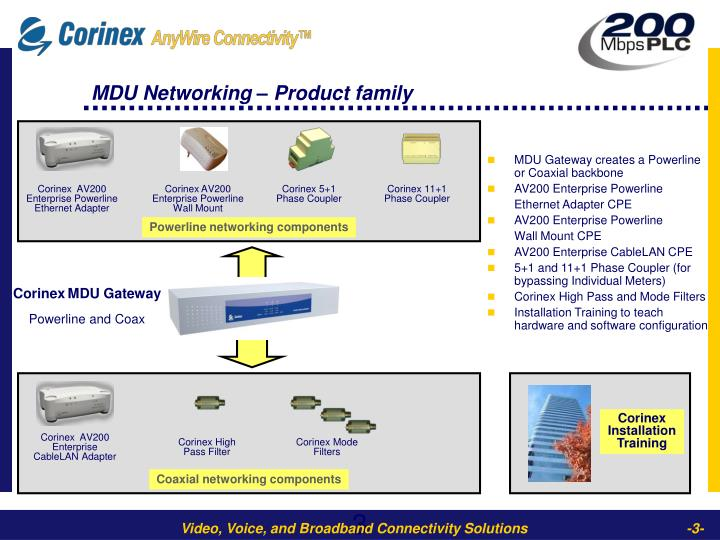 MDU Networking – Product family