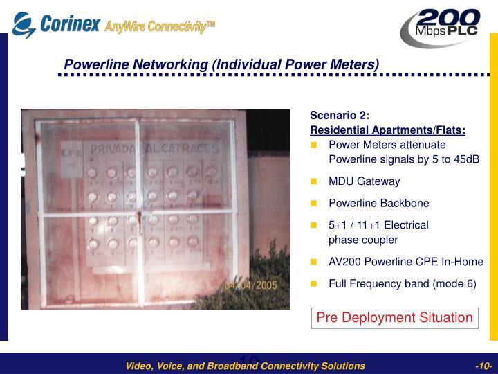 Powerline Networking (Individual Power Meters)