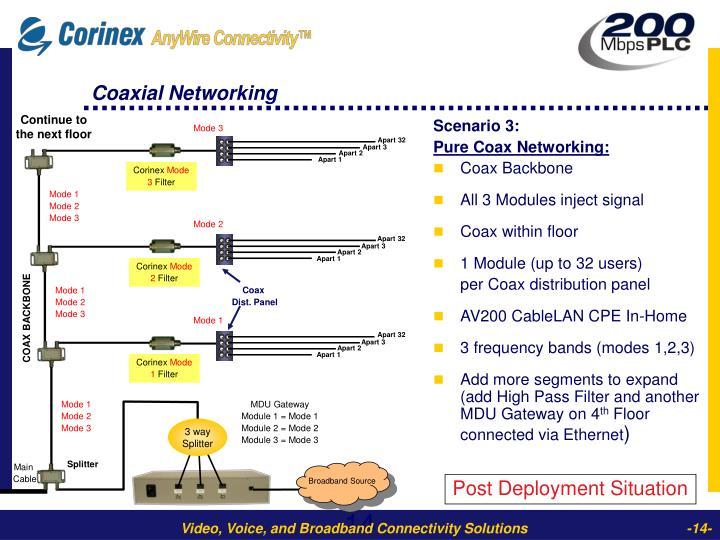 Broadband Source