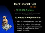 our financial goal 2004 2005